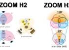 Zoom H2N – Audio Aufnahmegerät